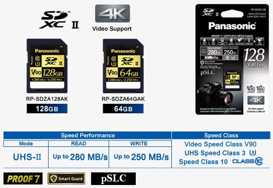 Panasonic SDZA Series SD Card